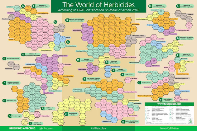 World-of-Herbicides-Preview.png#asset:65